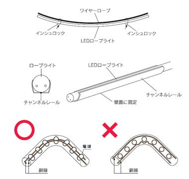 ロープライト固定方法